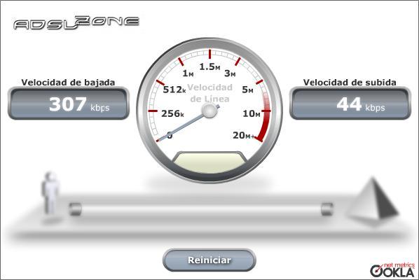 TEST ADSL SUBIDA Y BAJADA